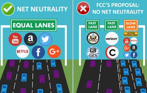 The Battle Over Net Neutrality