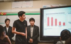 Students promote donations to charities in 10th grade English class